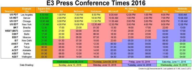 The full conference lineup for E3 2016.