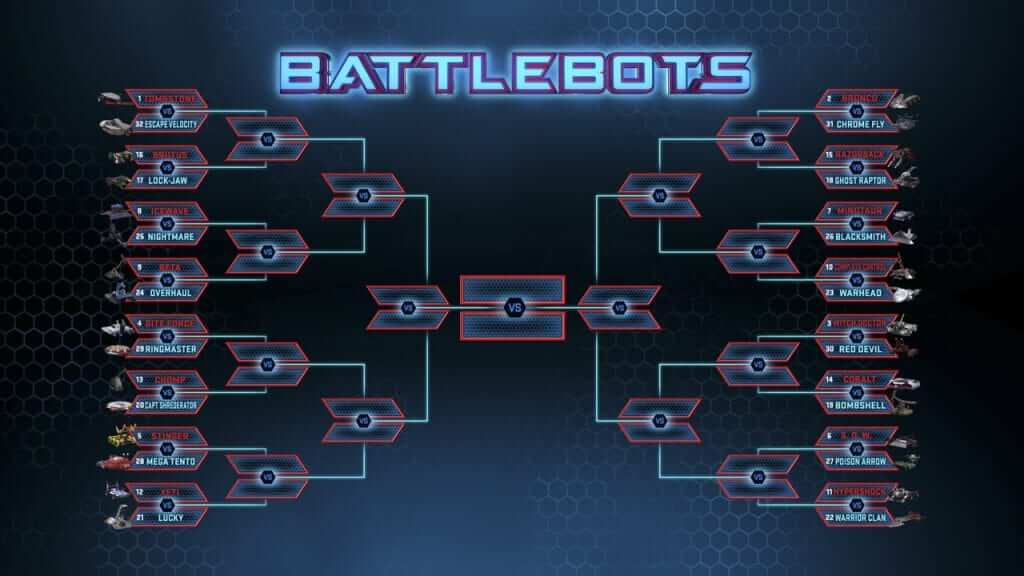The full lineup of robots as of the start of the Round of 32.
