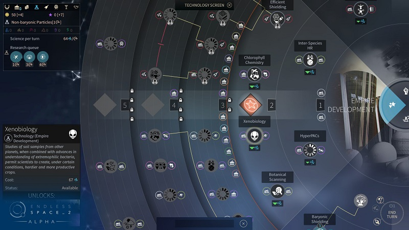 Tech tree for Endless Space 2