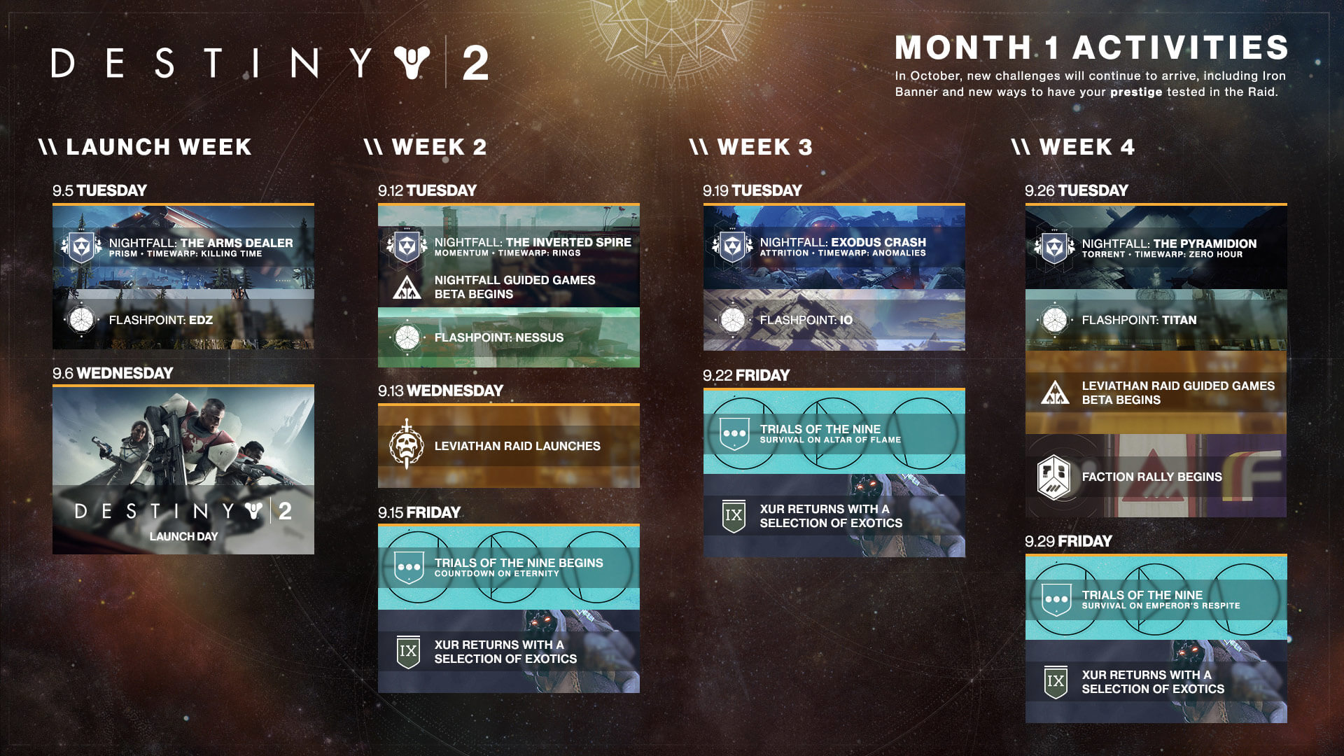 The Full List of First Month Activities Taking Place in Destiny 2