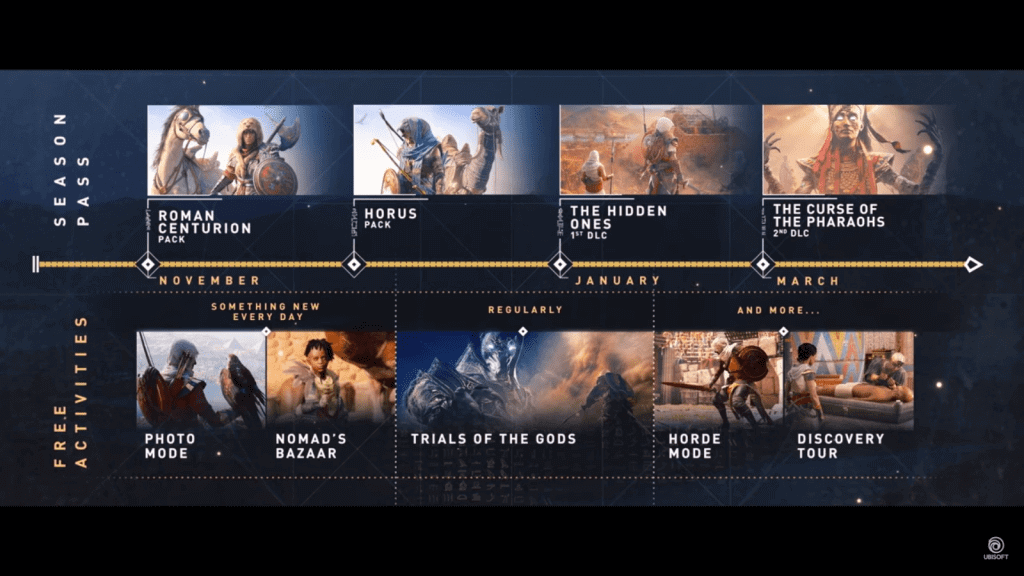 Assassin's Creed: Origins Lays Out a Clear Plan for Its Post Release DLC