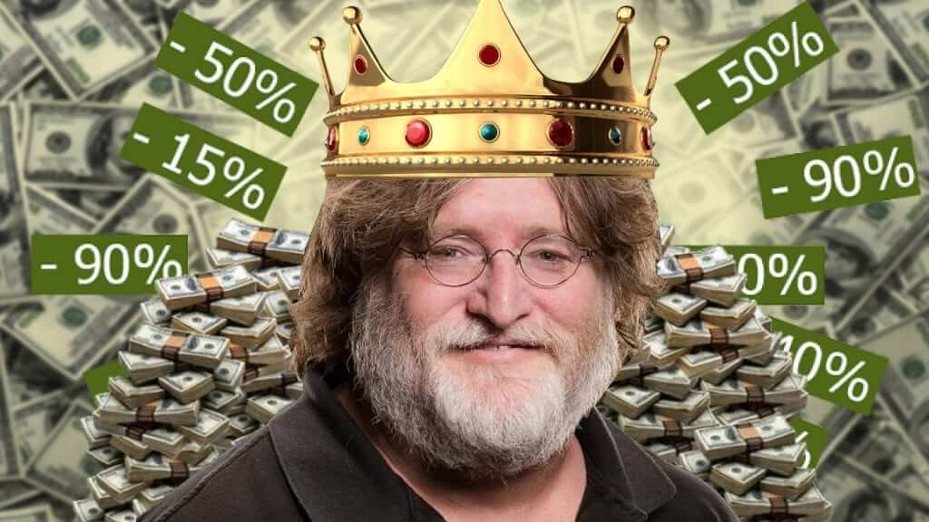 Two Ways to Guarantee the Best Sales on Steam