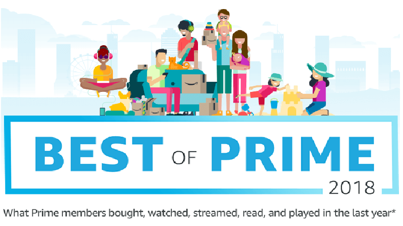 Amazon best of prime 2018