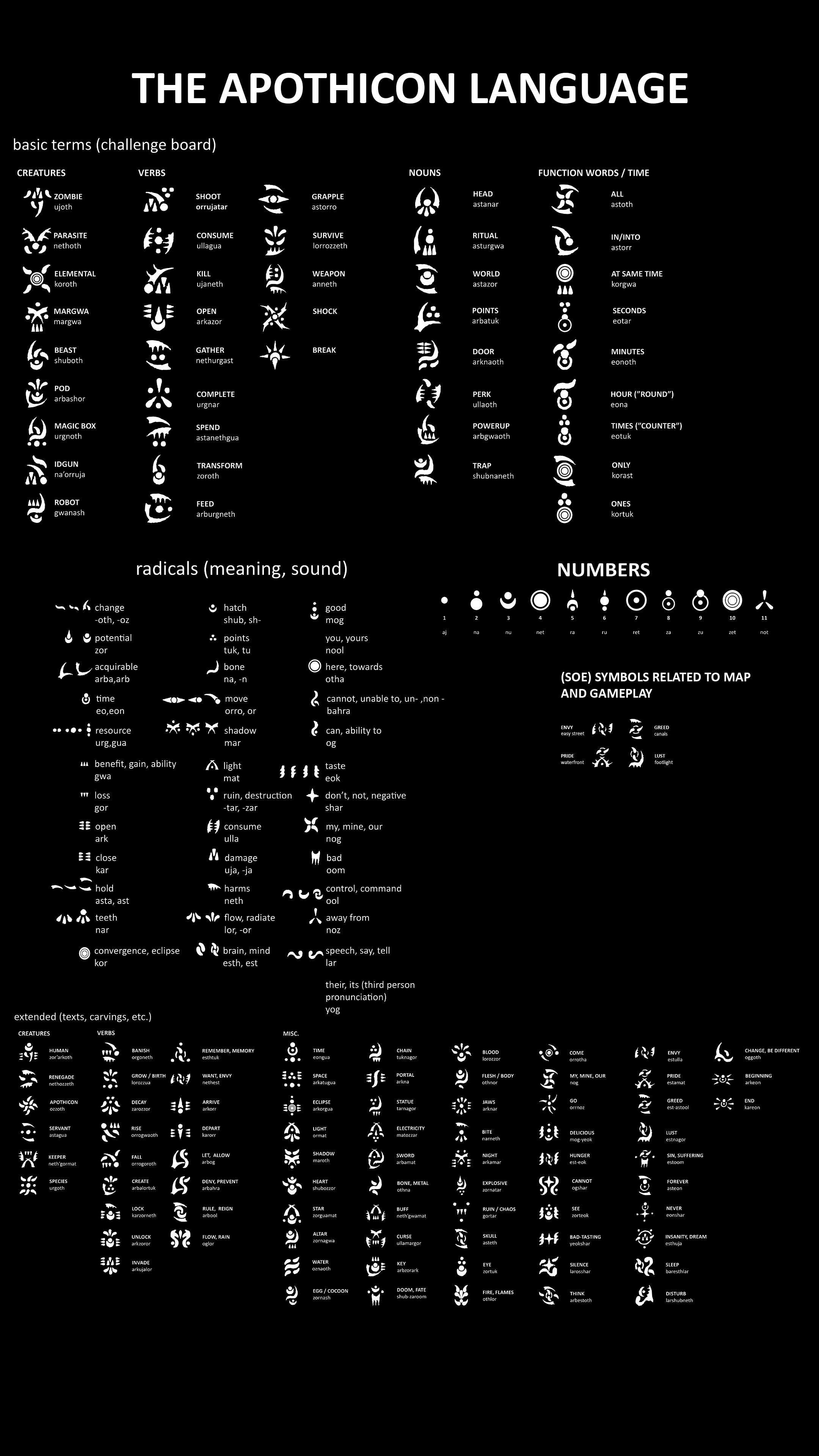 Call of Duty Black Ops Apothicon Language