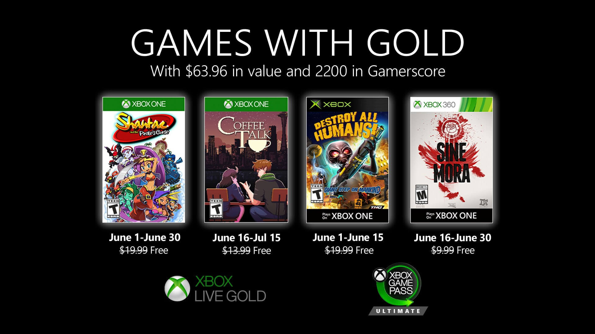 Games with Gold For June Goes Retro